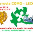 La ferrovia Como-Lecco è statala PEGGIORE DI TUTTA LA REGIONE LOMBARDIA anche nelmese di ottobre 2016.Idati pubblicati da Trenord e Regione Lombardia indicano 8,02 % come indice di INaffidabilità (ovvero […]